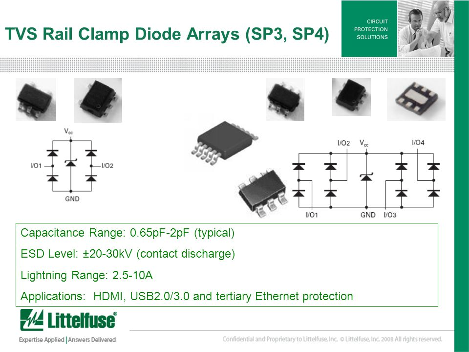 15 Version01_100407 TVS Rail Clamp Diode Arrays (SP3, SP4) Capacitance Range: 0.65pF-2pF (typical) ESD Level: ±20-30kV (contact discharge) Lightning Range: 2.5-10A Applications: HDMI, USB2.0/3.0 and tertiary Ethernet protection