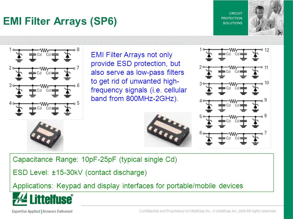 18 Version01_100407 EMI Filter Arrays (SP6) EMI Filter Arrays not only provide ESD protection, but also serve as low-pass filters to get rid of unwanted high- frequency signals (i.e.