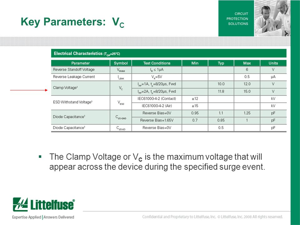 9 Version01_100407 Key Parameters: V C The Clamp Voltage or V C is the maximum voltage that will appear across the device during the specified surge event.
