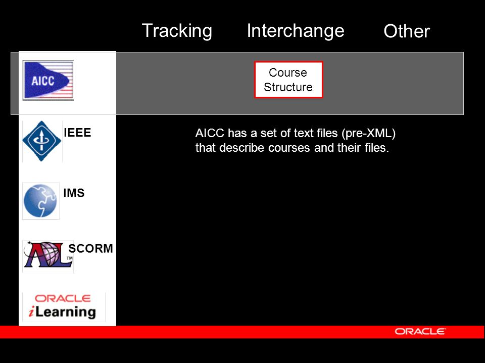 Interchange Other Course Structure IMS IEEE SCORM Tracking AICC has a set of text files (pre-XML) that describe courses and their files.