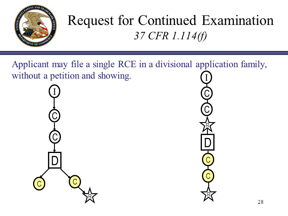 28 Request for Continued Examination 37 CFR 1.114(f) Applicant may file a single RCE in a divisional application family, without a petition and showing.