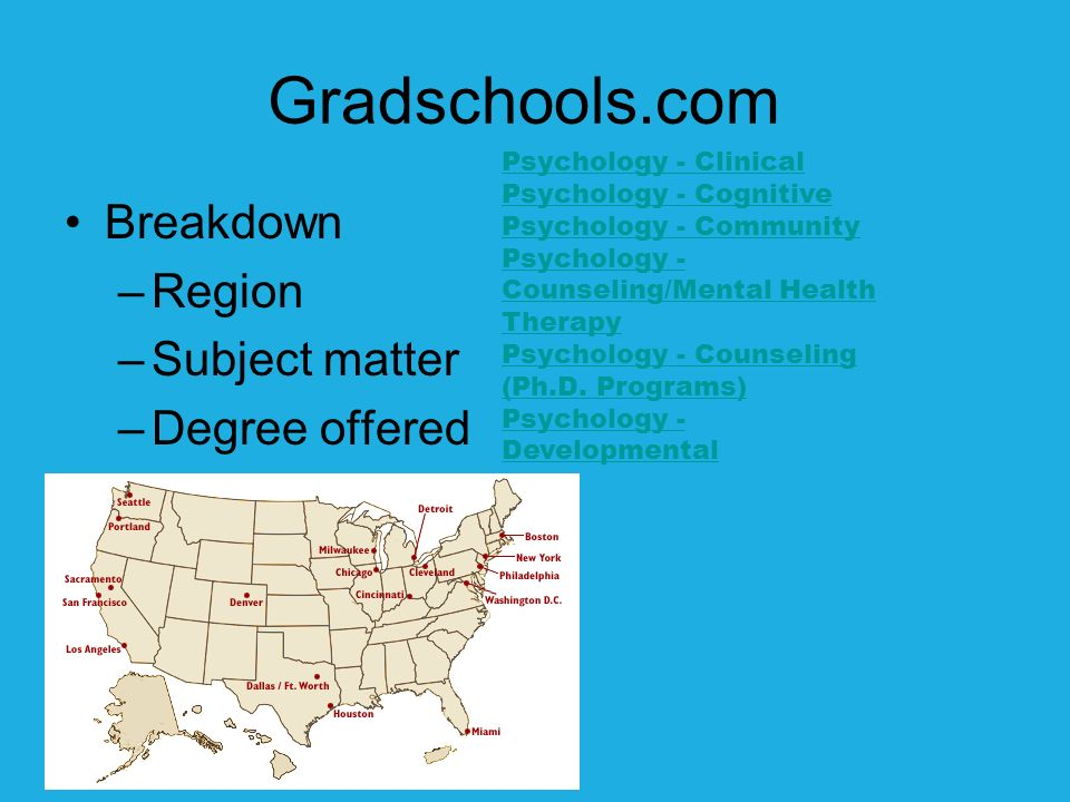 Gradschools.com Breakdown –Region –Subject matter –Degree offered Psychology - Clinical Psychology - Cognitive Psychology - Community Psychology - Counseling/Mental Health Therapy Psychology - Counseling (Ph.D.
