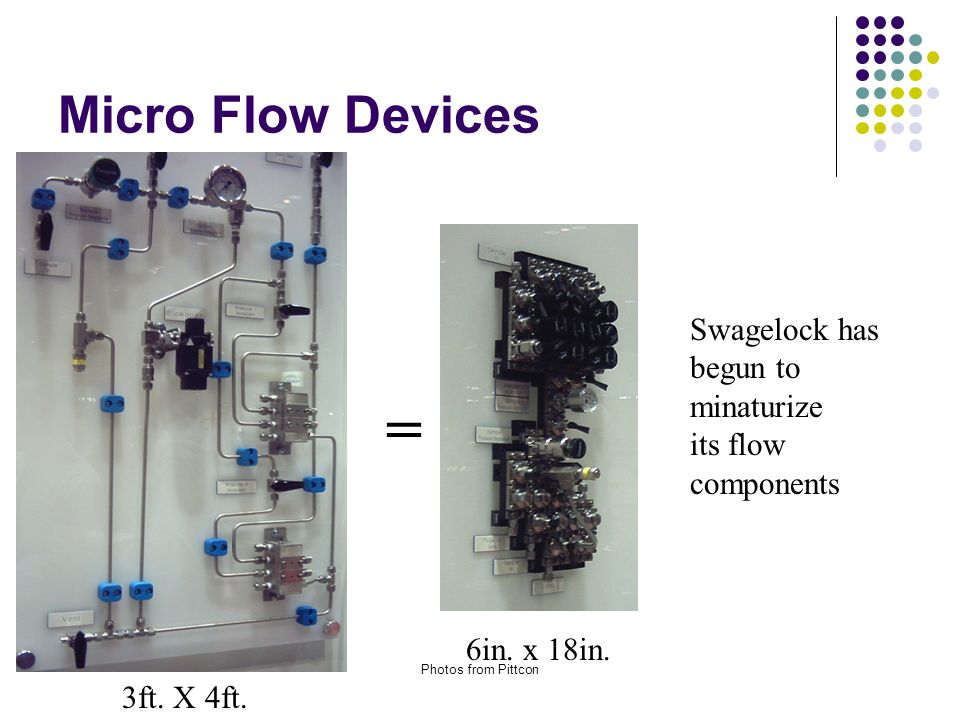 Photos from Pittcon Micro Flow Devices = Swagelock has begun to minaturize its flow components 3ft.