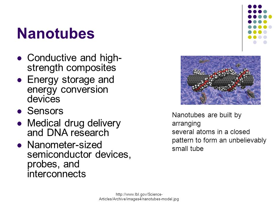 Articles/Archive/images4/nanotubes-model.jpg Nanotubes Conductive and high- strength composites Energy storage and energy conversion devices Sensors Medical drug delivery and DNA research Nanometer-sized semiconductor devices, probes, and interconnects Nanotubes are built by arranging several atoms in a closed pattern to form an unbelievably small tube