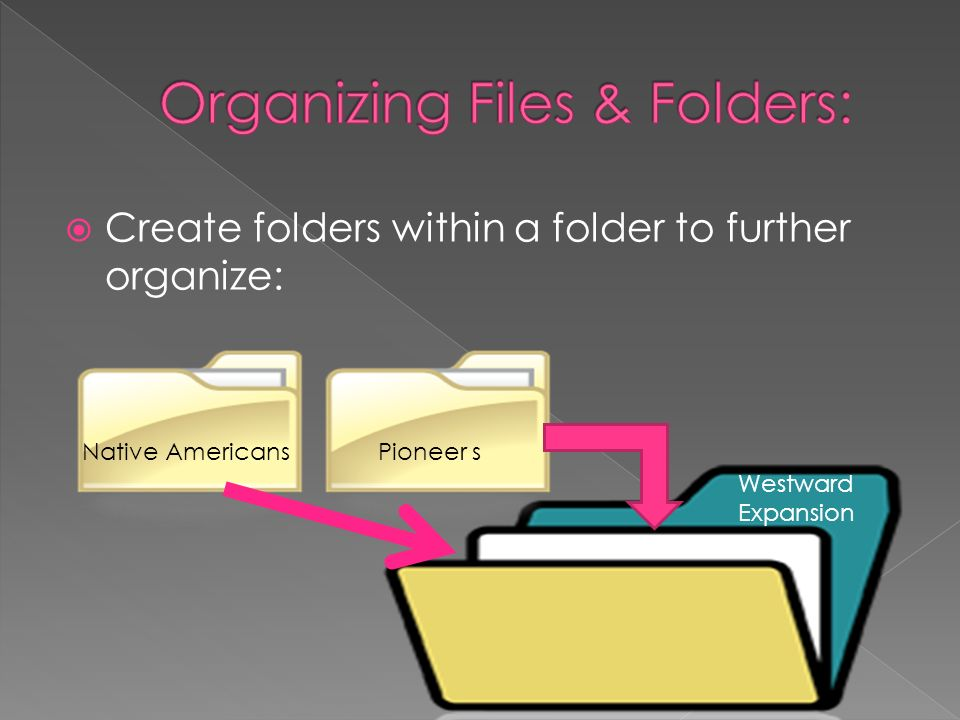 Create folders within a folder to further organize: Native AmericansPioneer s Westward Expansion