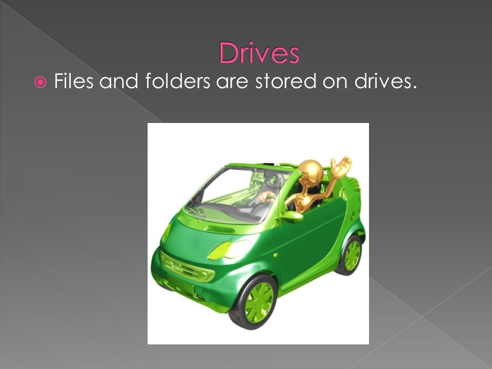 Files and folders are stored on drives.