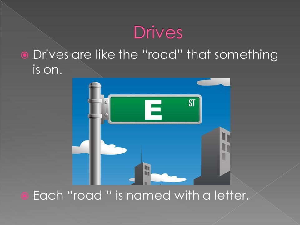 Drives are like the road that something is on. Each road is named with a letter. E