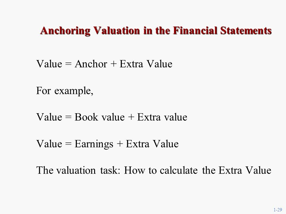 1-29 Anchoring Valuation in the Financial Statements Value = Anchor + Extra Value For example, Value = Book value + Extra value Value = Earnings + Extra Value The valuation task: How to calculate the Extra Value