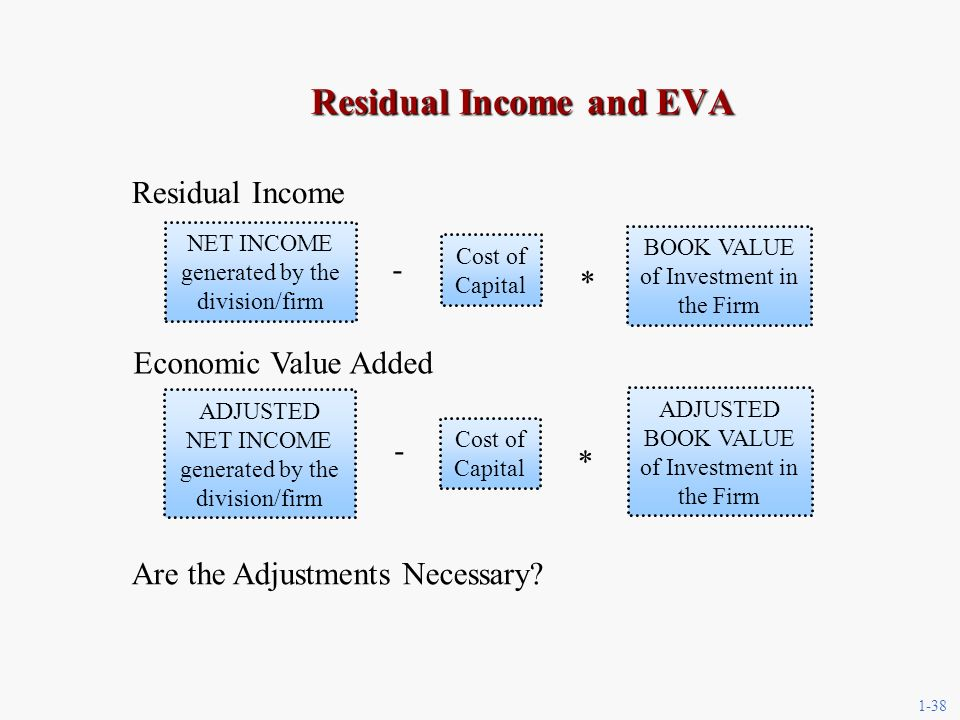 1-38 Residual Income and EVA Residual Income Economic Value Added Are the Adjustments Necessary.