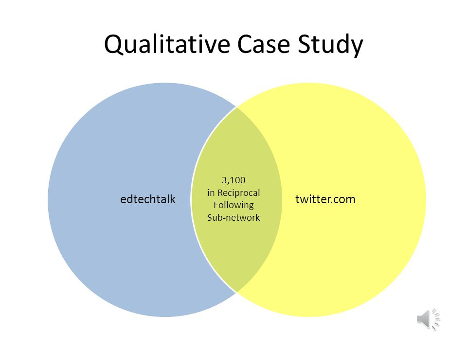 Qualitative Case Study edtechtalktwitter.com 3,100 in Reciprocal Following Sub-network