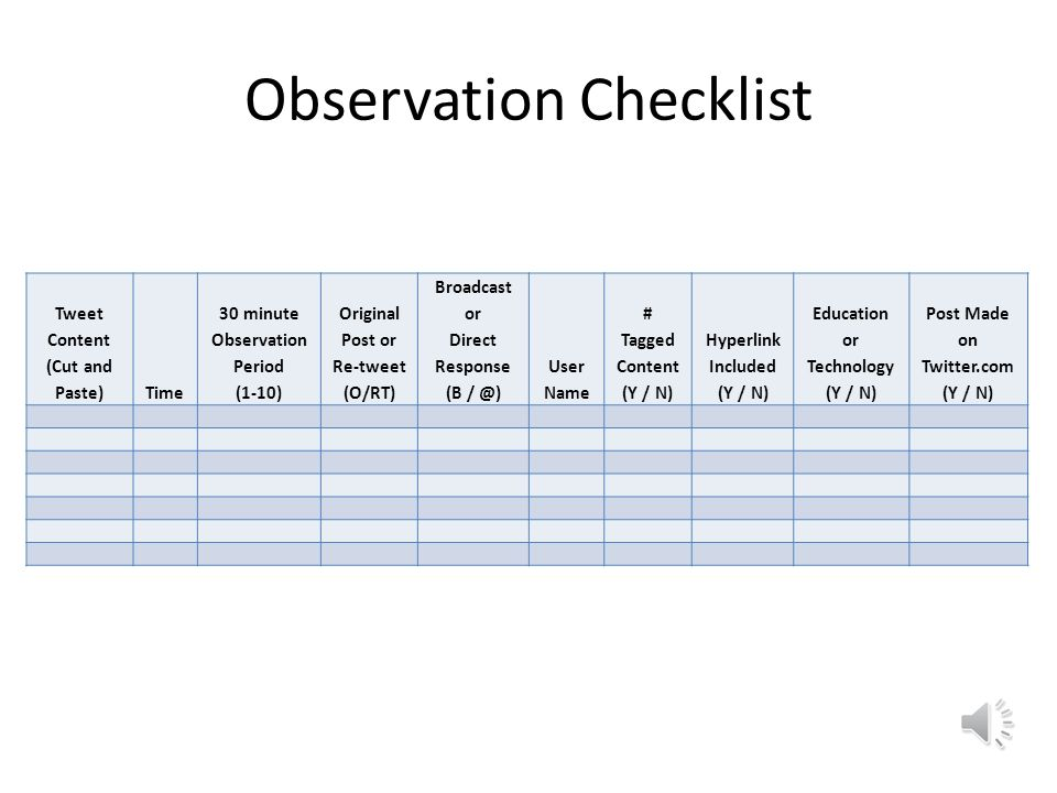 Observation Checklist Tweet Content (Cut and Paste) Time 30 minute Observation Period (1-10) Original Post or Re-tweet (O/RT) Broadcast or Direct Response (B / @) User Name # Tagged Content (Y / N) Hyperlink Included (Y / N) Education or Technology (Y / N) Post Made on Twitter.com (Y / N)