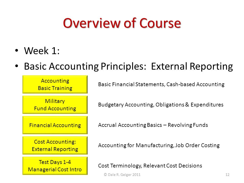 Overview of Course Week 1: Basic Accounting Principles: External Reporting Accounting Basic Training Military Fund Accounting Financial Accounting Cost Accounting: External Reporting Test Days 1-4 Managerial Cost Intro Basic Financial Statements, Cash-based Accounting Budgetary Accounting, Obligations & Expenditures Accrual Accounting Basics – Revolving Funds Accounting for Manufacturing, Job Order Costing Cost Terminology, Relevant Cost Decisions © Dale R.