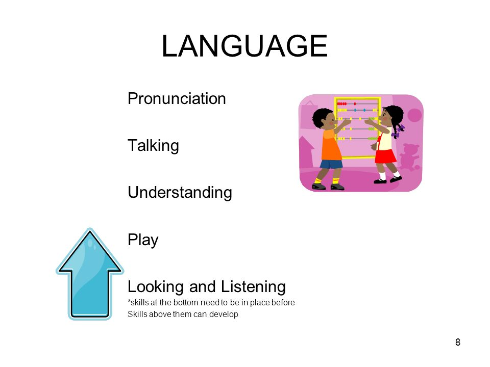 8 LANGUAGE Pronunciation Talking Understanding Play Looking and Listening *skills at the bottom need to be in place before Skills above them can develop