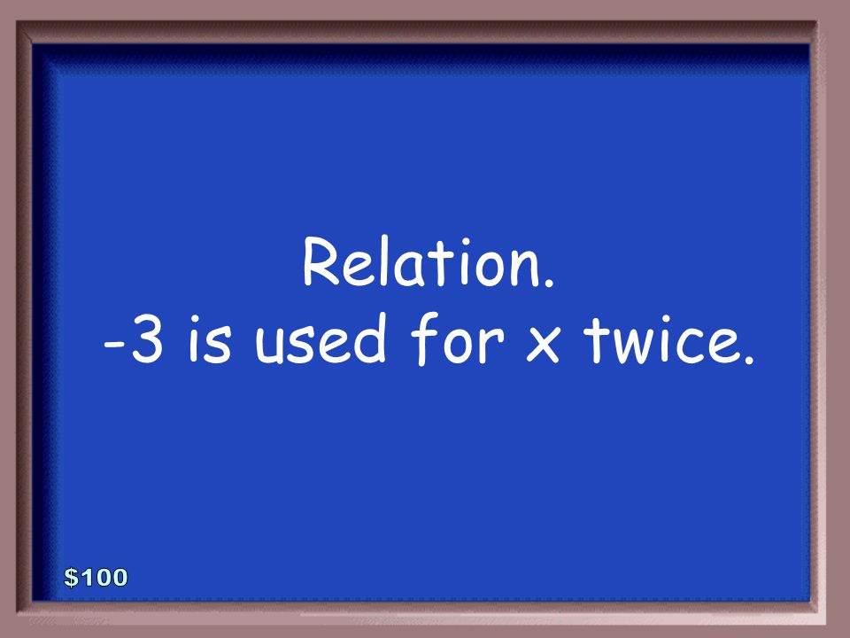 1-100 Function or relation Explain how you know.