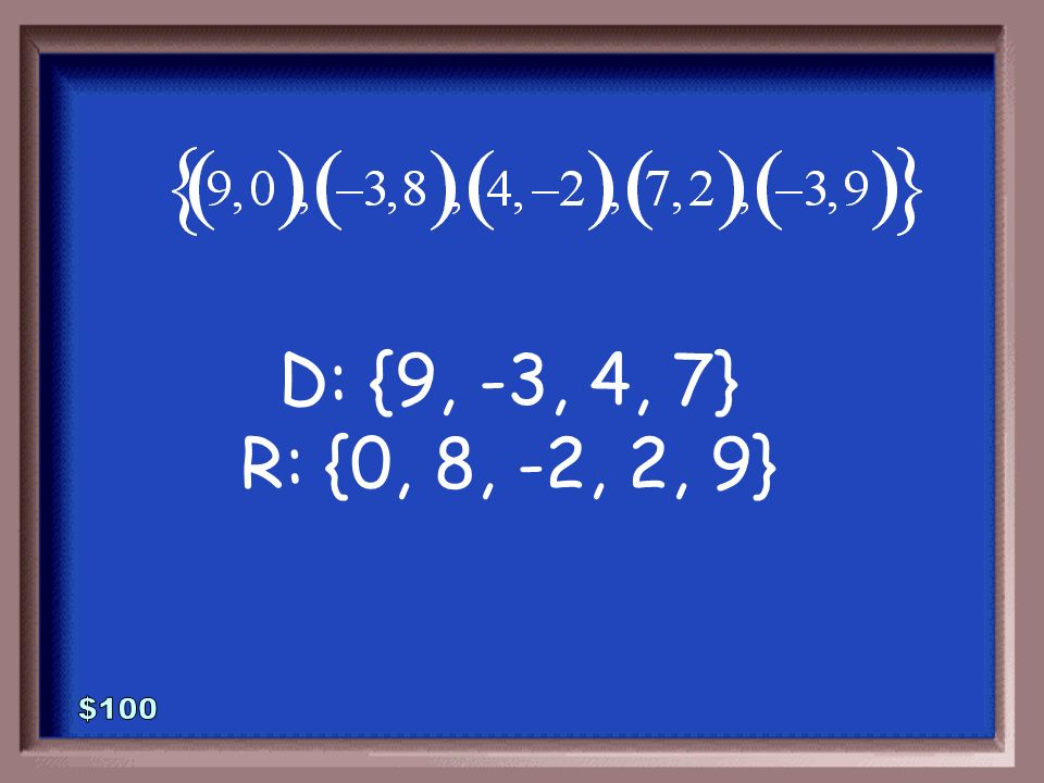 2-100 1 - 100 Find the domain and range of the function defined below.