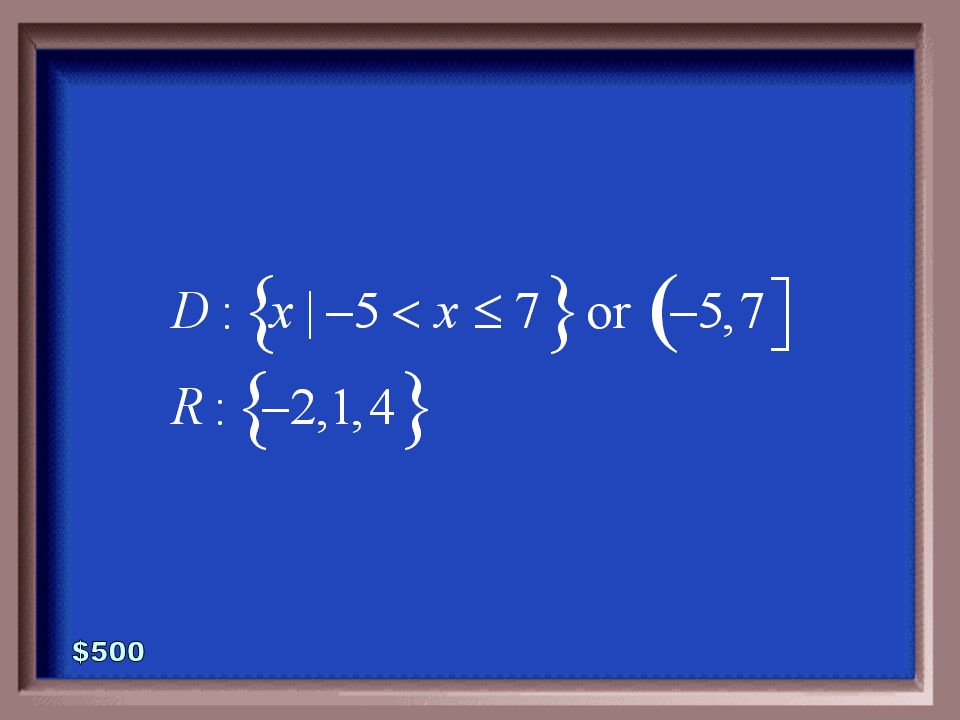 2-500 Find the domain and range of the function defined below.