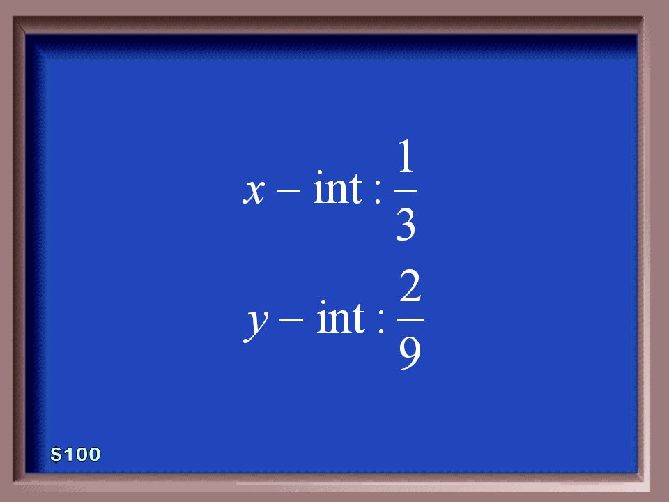 4-100 1 - 100 Find the x- and y- intercepts of the linear equation defined below.