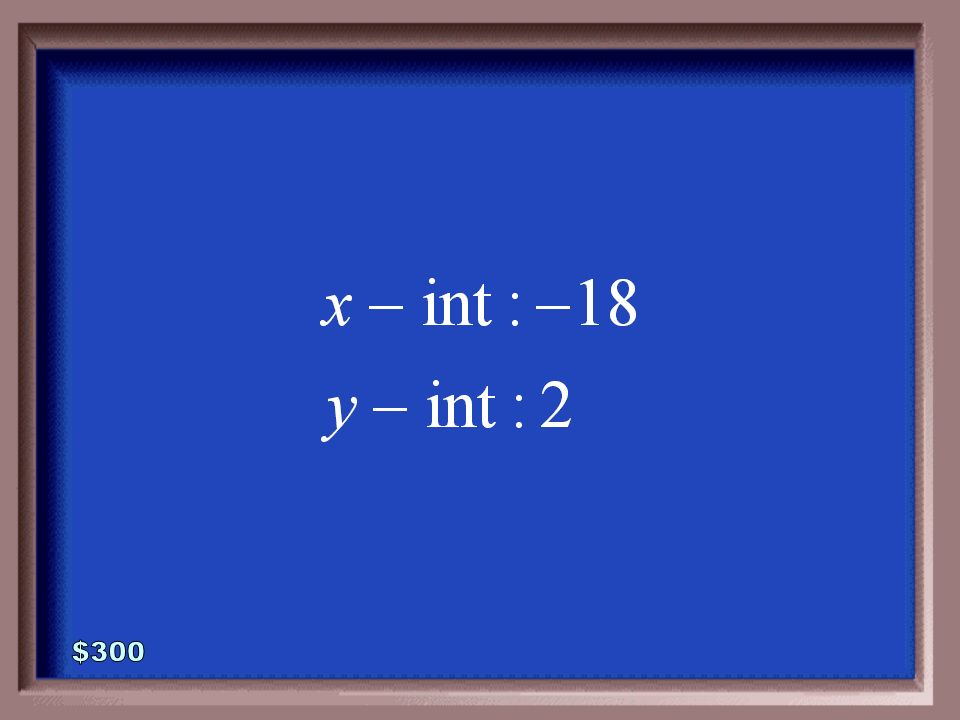 4-300 Find the x- and y- intercepts of the linear equation defined below.