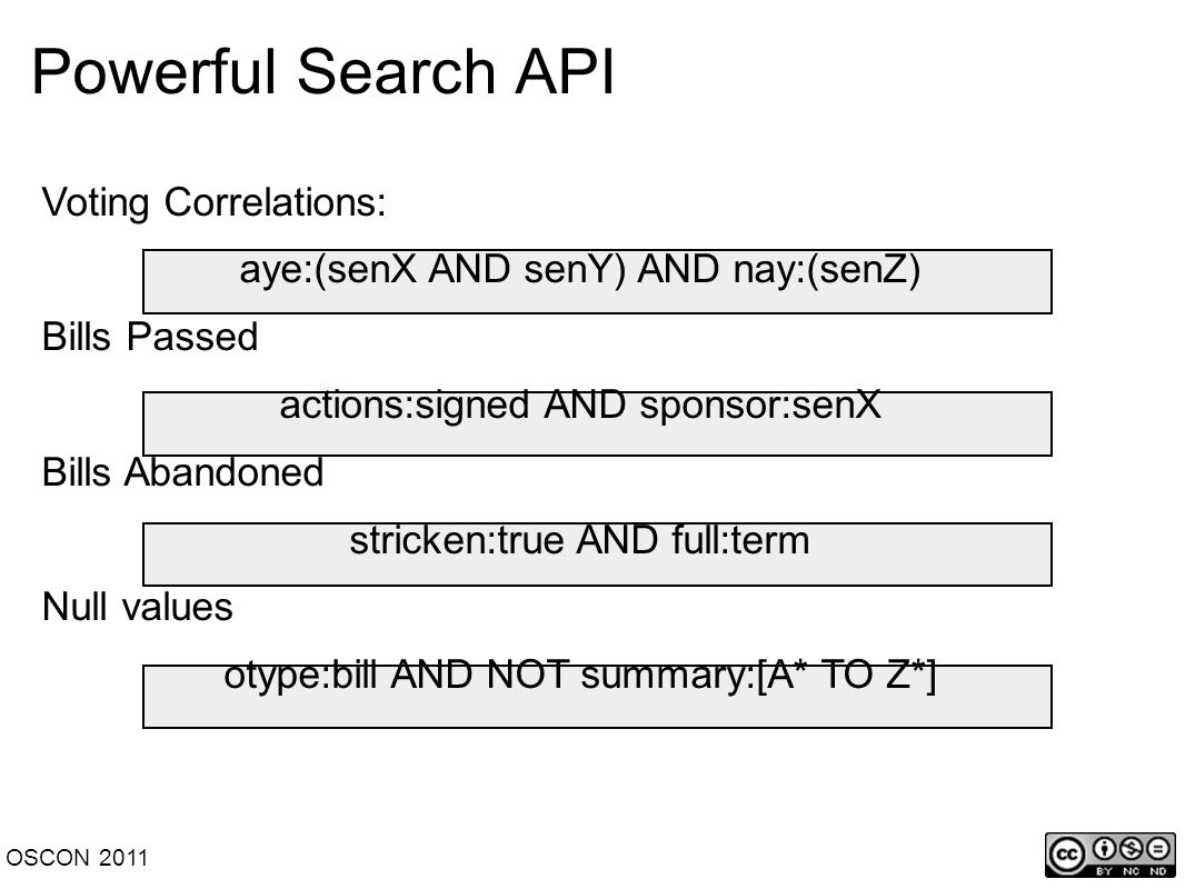 Powerful Search API Voting Correlations: aye:(senX AND senY) AND nay:(senZ) Bills Passed actions:signed AND sponsor:senX Bills Abandoned stricken:true AND full:term Null values otype:bill AND NOT summary:[A* TO Z*] OSCON 2011
