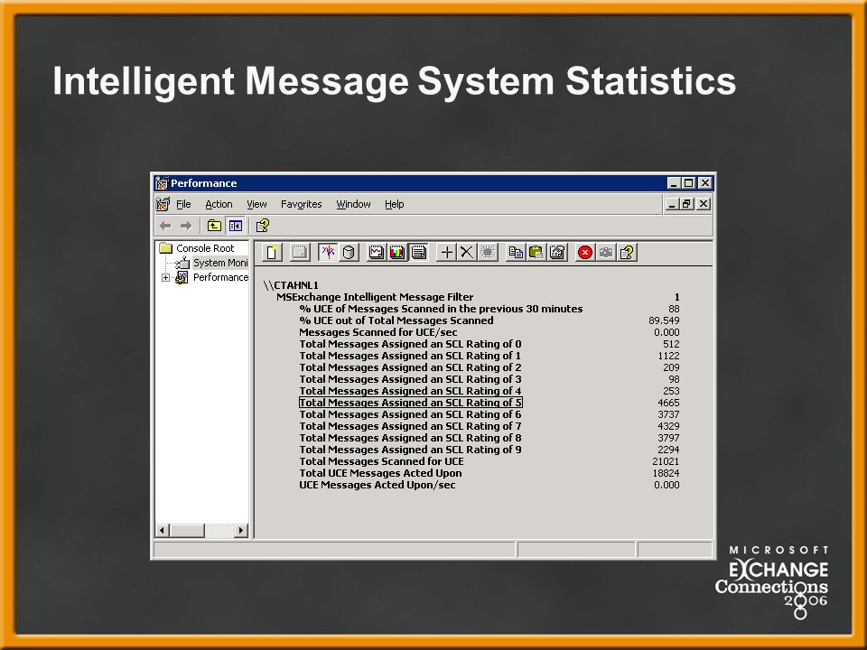 Intelligent Message System Statistics