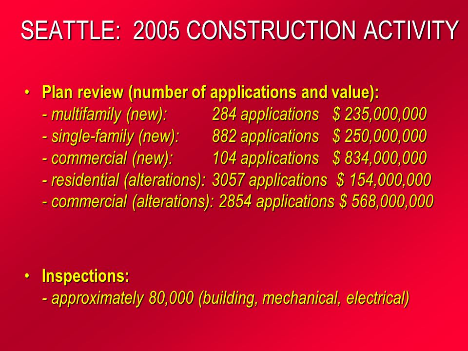 SEATTLE: 2005 CONSTRUCTION ACTIVITY Plan review (number of applications and value): - multifamily (new):284 applications $ 235,000,000 - single-family (new):882 applications $ 250,000,000 - commercial (new):104 applications $ 834,000,000 - residential (alterations):3057 applications $ 154,000,000 - commercial (alterations): 2854 applications $ 568,000,000 Plan review (number of applications and value): - multifamily (new):284 applications $ 235,000,000 - single-family (new):882 applications $ 250,000,000 - commercial (new):104 applications $ 834,000,000 - residential (alterations):3057 applications $ 154,000,000 - commercial (alterations): 2854 applications $ 568,000,000 Inspections: - approximately 80,000 (building, mechanical, electrical) Inspections: - approximately 80,000 (building, mechanical, electrical)