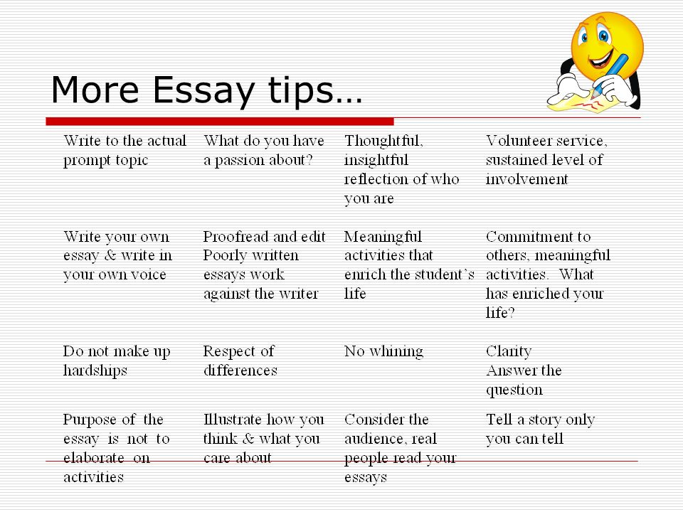 More Essay tips…