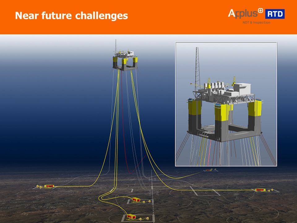 | 9 Near future challenges 2000 m water depth! SCRs TTRs