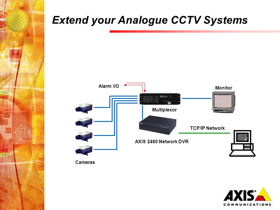 TCP/IP Network Extend your Analogue CCTV Systems Multiplexor Alarm I/O Monitor Cameras AXIS 2460 Network DVR