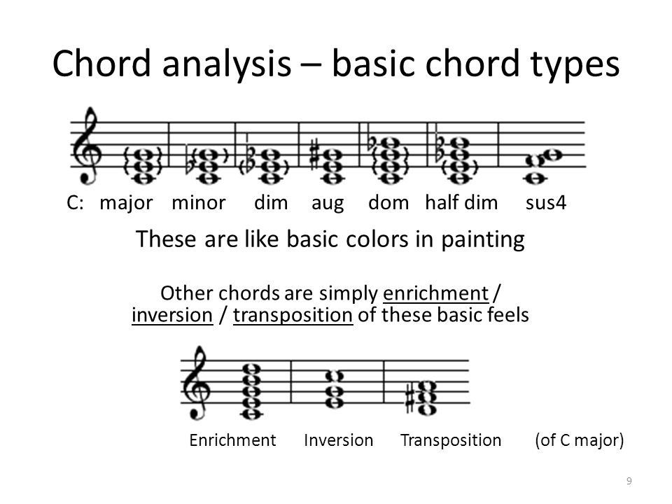 Chord analysis – basic chord types 9 These are like basic colors in painting Other chords are simply enrichment / inversion / transposition of these basic feels majorminordimaugdomhalf dimsus4C: EnrichmentInversionTransposition(of C major)
