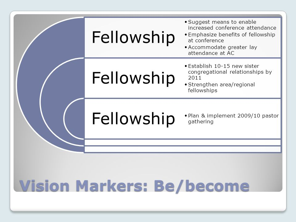Vision Markers: Be/become Fellowship Suggest means to enable increased conference attendance Emphasize benefits of fellowship at conference Accommodate greater lay attendance at AC Establish new sister congregational relationships by 2011 Strengthen area/regional fellowships Plan & implement 2009/10 pastor gathering