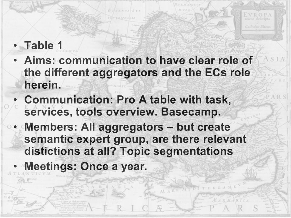 Table 1 Aims: communication to have clear role of the different aggregators and the ECs role herein.