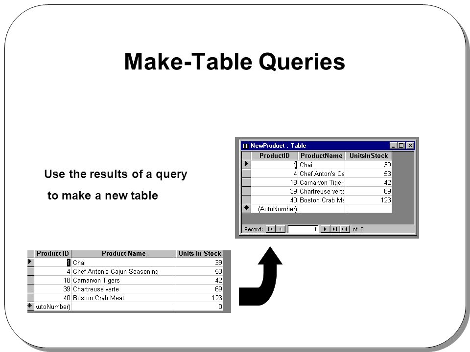 Make-Table Queries Use the results of a query to make a new table