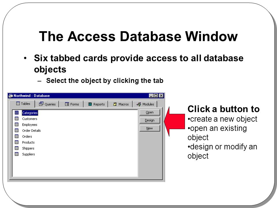The Access Database Window Six tabbed cards provide access to all database objects –Select the object by clicking the tab Click a button to create a new object open an existing object design or modify an object