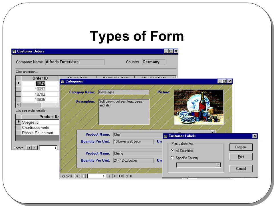 Types of Form