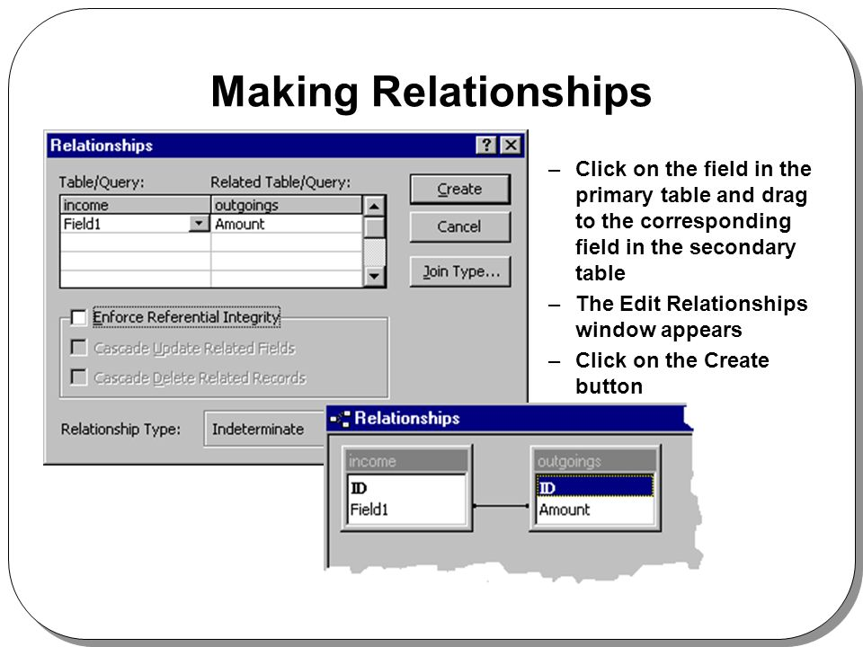 Making Relationships –Click on the field in the primary table and drag to the corresponding field in the secondary table –The Edit Relationships window appears –Click on the Create button