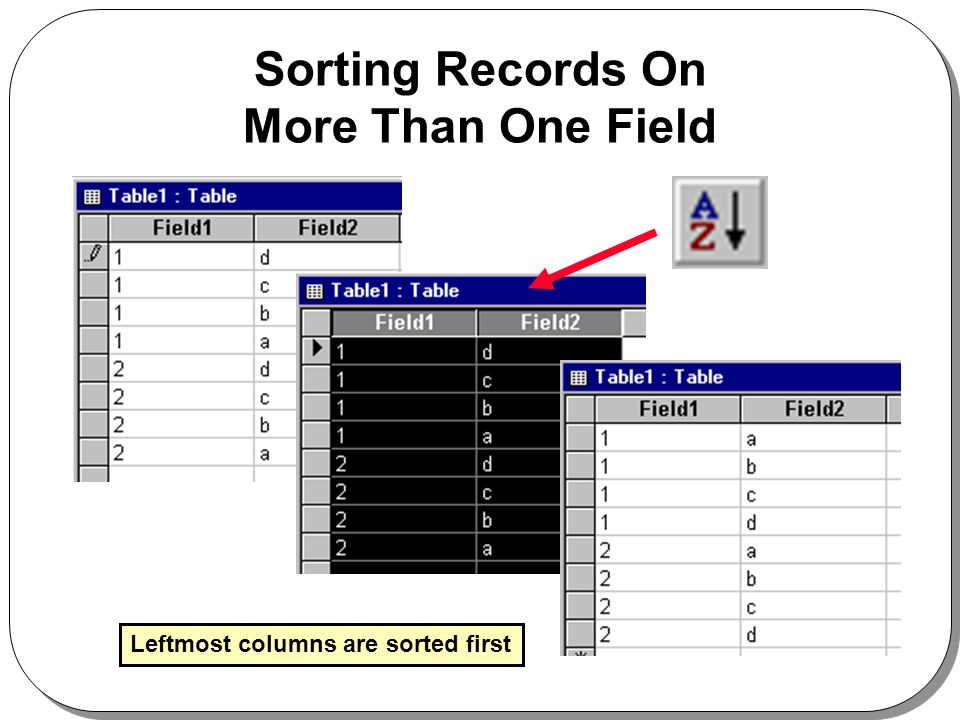 Sorting Records On More Than One Field Leftmost columns are sorted first