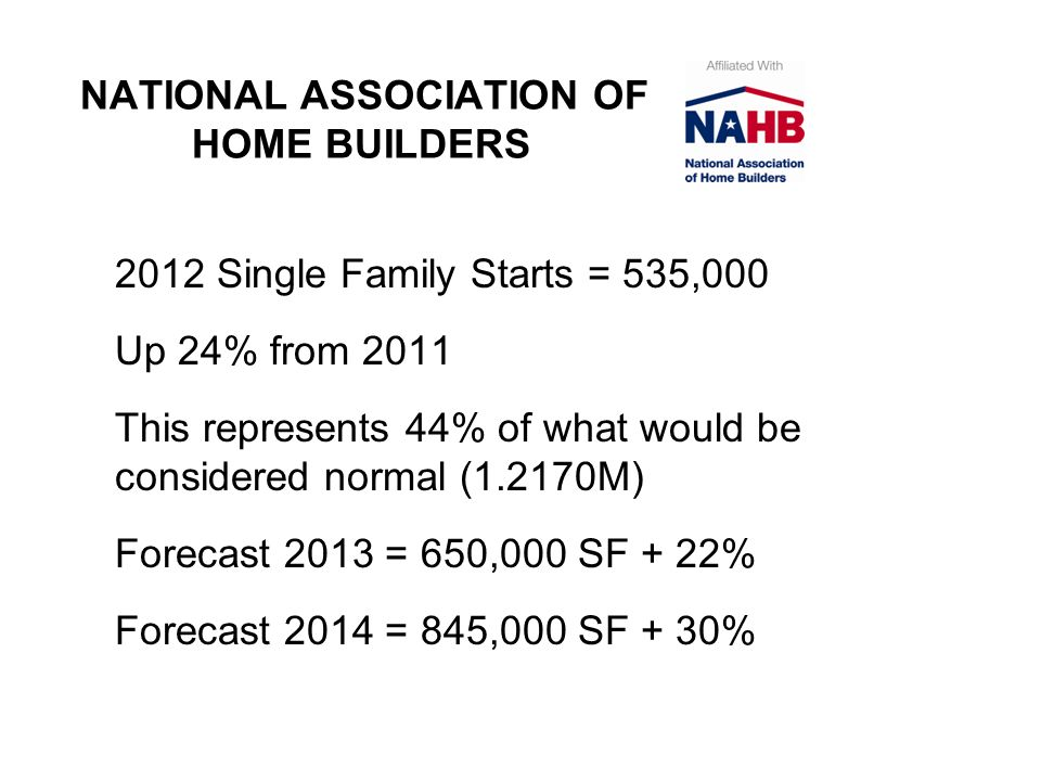 NATIONAL ASSOCIATION OF HOME BUILDERS 2012 Single Family Starts = 535,000 Up 24% from 2011 This represents 44% of what would be considered normal (1.2170M) Forecast 2013 = 650,000 SF + 22% Forecast 2014 = 845,000 SF + 30%