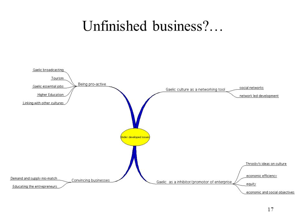 17 Unfinished business …