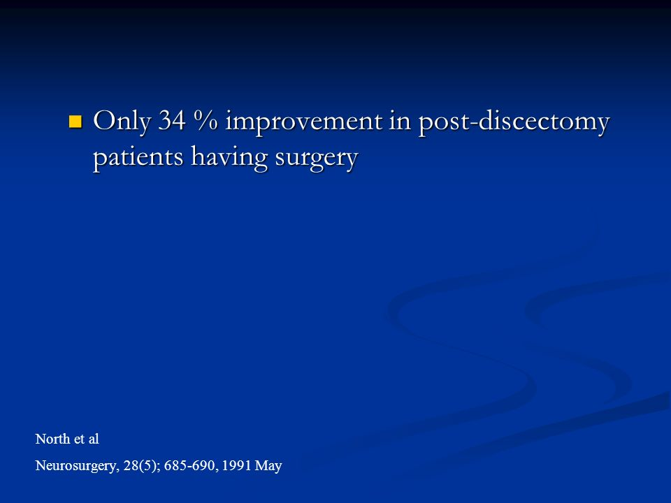 Only 34 % improvement in post-discectomy patients having surgery Only 34 % improvement in post-discectomy patients having surgery North et al Neurosurgery, 28(5); 685-690, 1991 May