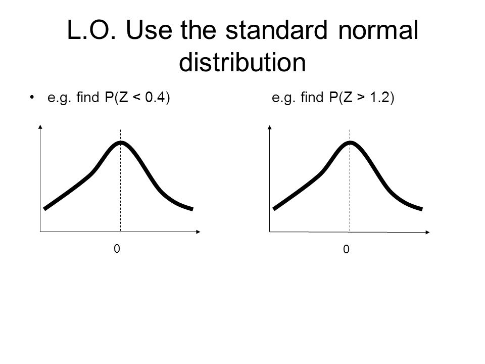 L.O. Use the standard normal distribution e.g. find P(Z 1.2) 0 0