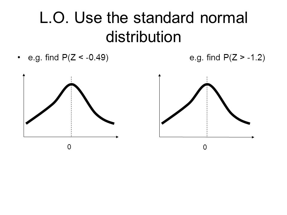 L.O. Use the standard normal distribution e.g. find P(Z -1.2) 0 0