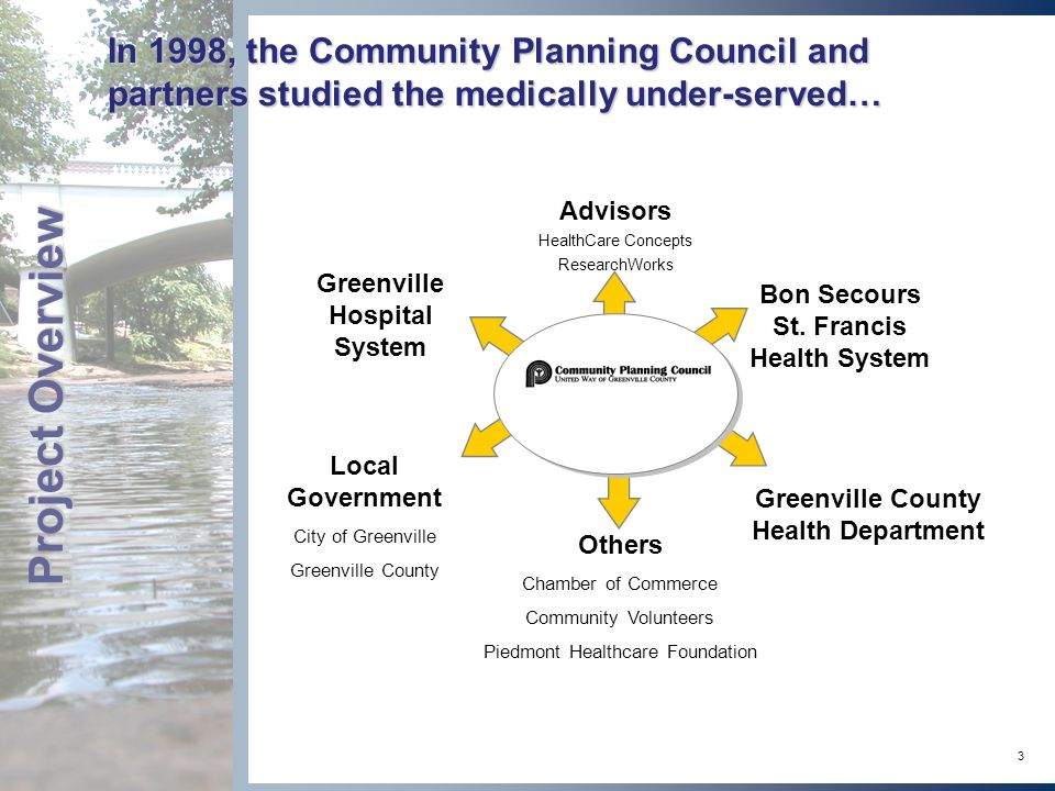 3 In 1998, the Community Planning Council and partners studied the medically under-served… Greenville Hospital System Bon Secours St.