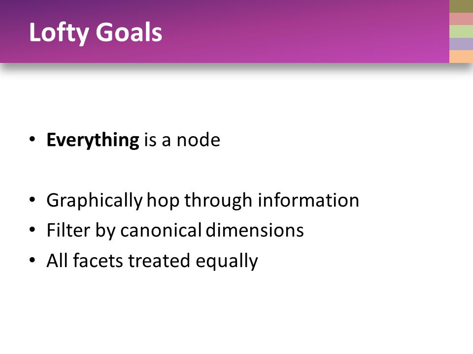Lofty Goals Everything is a node Graphically hop through information Filter by canonical dimensions All facets treated equally