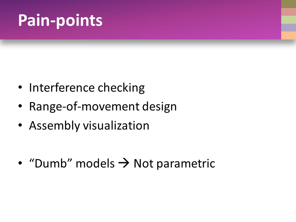 Pain-points Interference checking Range-of-movement design Assembly visualization Dumb models Not parametric