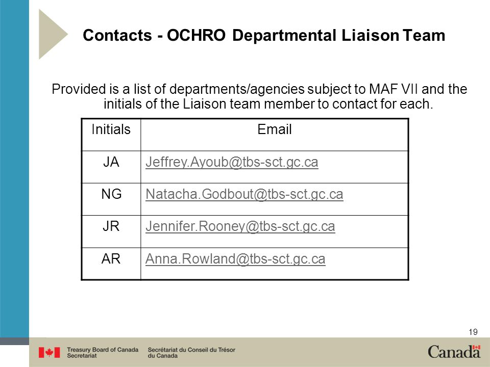 19 Contacts - OCHRO Departmental Liaison Team Provided is a list of departments/agencies subject to MAF VII and the initials of the Liaison team member to contact for each.