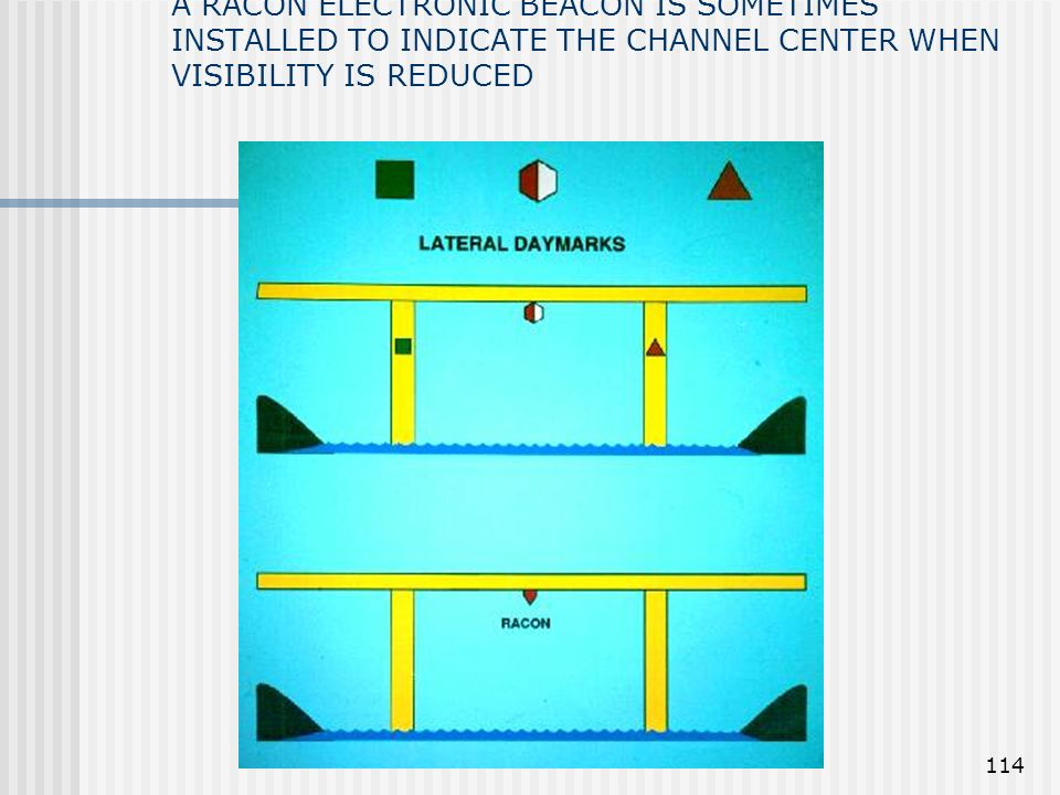 113 LATERAL SYSTEM DAY MARKS MID CHANNEL RIGHT SIDE OF CHANNEL LEFT SIDE OF CHANNEL PIERS OUTSIDE OF CHANNEL SOME DISTRICTS SPECIFY THE LATERAL SYSTEM OF LIGHTS AND SIGNALS FOR BRIDGES ( RED RIGHT RETURNING)
