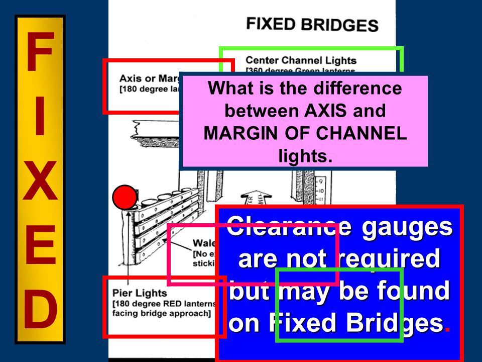 99.99% of D1 Bridges are: Fixed Bridges, and Bascule Bridges. Lets summarize with a quick review!