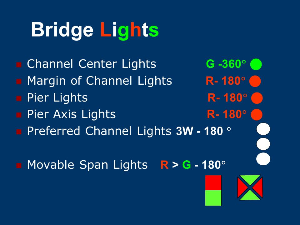 BRIDGE LIGHTING SURVEY SPECIFICATIONS