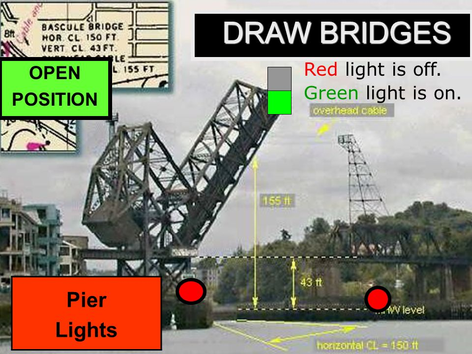 DRAWDRAW MOVABLE SPAN LIGHTS (found on Movable Span Bridges – Draw Bridges) 180-degree split-lanterns facing toward the traffic.