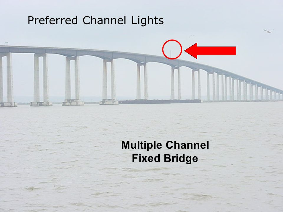 SINGLE SPAN FIXED BRIDGE 180° RED Margin of Channel Lights 360° GREENChannel Center Lights Appears as a range under the lip of the span.